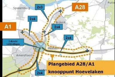 Project_Knooppunt_Hoevelaken